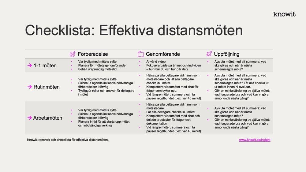 knowit-checklista-effektiva-distansmöten