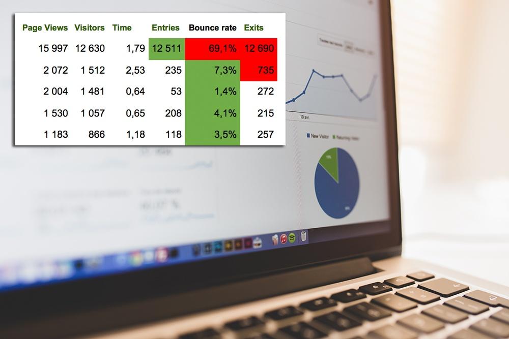 Statistisk analys av Volkswagen Financial Services.